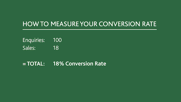 Better lead conversion - how to measure conversion rate