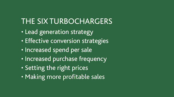 More profitable sales - six turbochargers