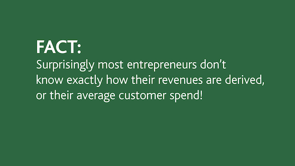 Average customer spend Fact