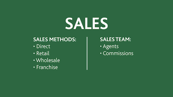 Profitable Sales - sales methods