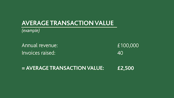 Average customer spend Average transaction value