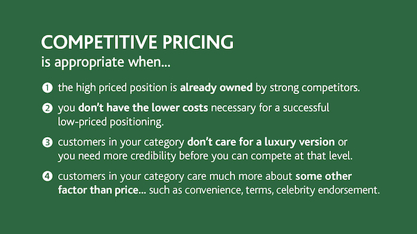 Profitable prices - Competitive Pricing