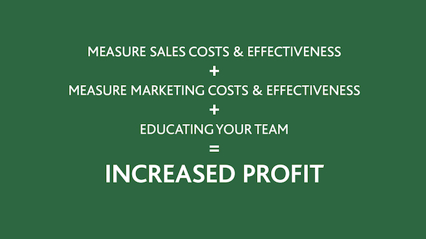 Profitable Sales - measurement + education = increased profit
