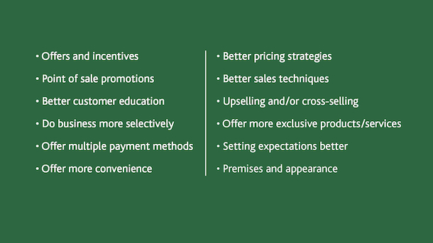 Average customer spend strategy list